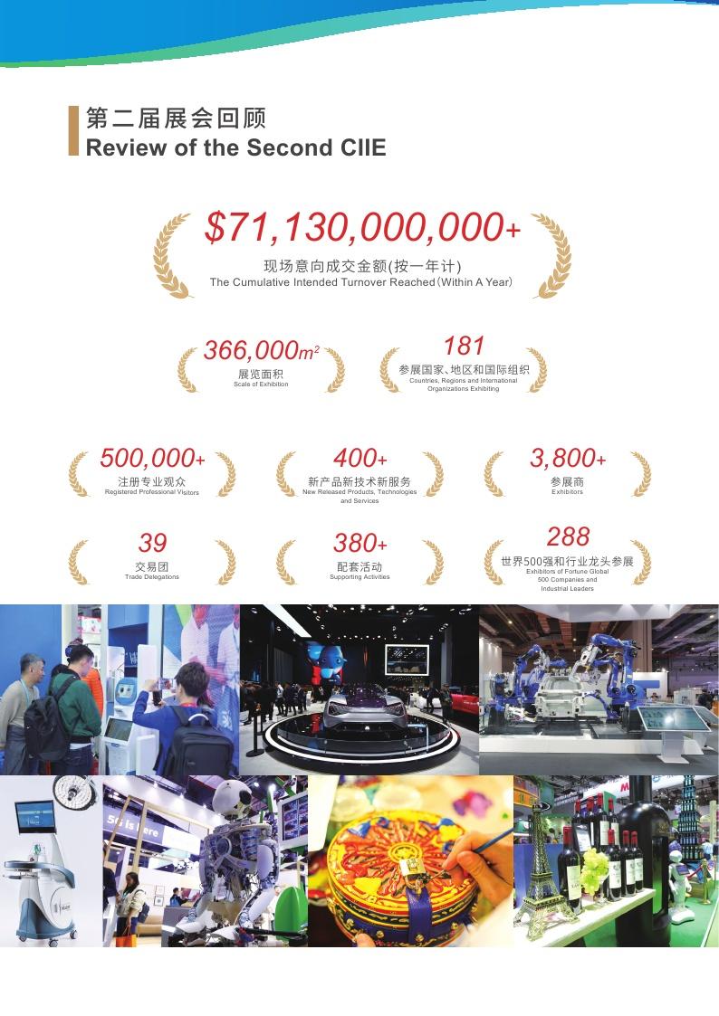 中國進出口博覽會 (6).jpg